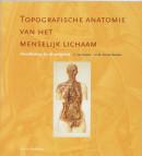 Topografische anatomie van het menselijk lichaam