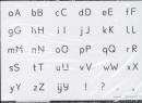 Schrijven leer je zo! - Letter- en cijferkaart 4
