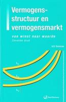 Vermogensstructuur en Vermogensmarkt