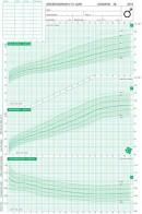 Groeidiagrammen 2010 Nederlandse jongens 1-21 jaar omtrekmaten, zithoogte, beenlengte (50 stuks)